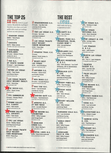 Golf Digest Las Vegas List