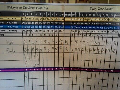 Siena Score Card