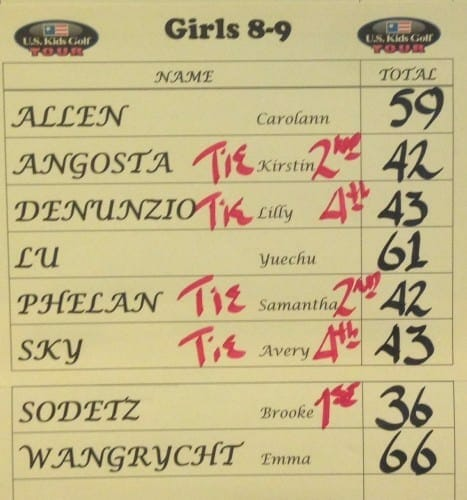 US Kids Golf Girls 8-9